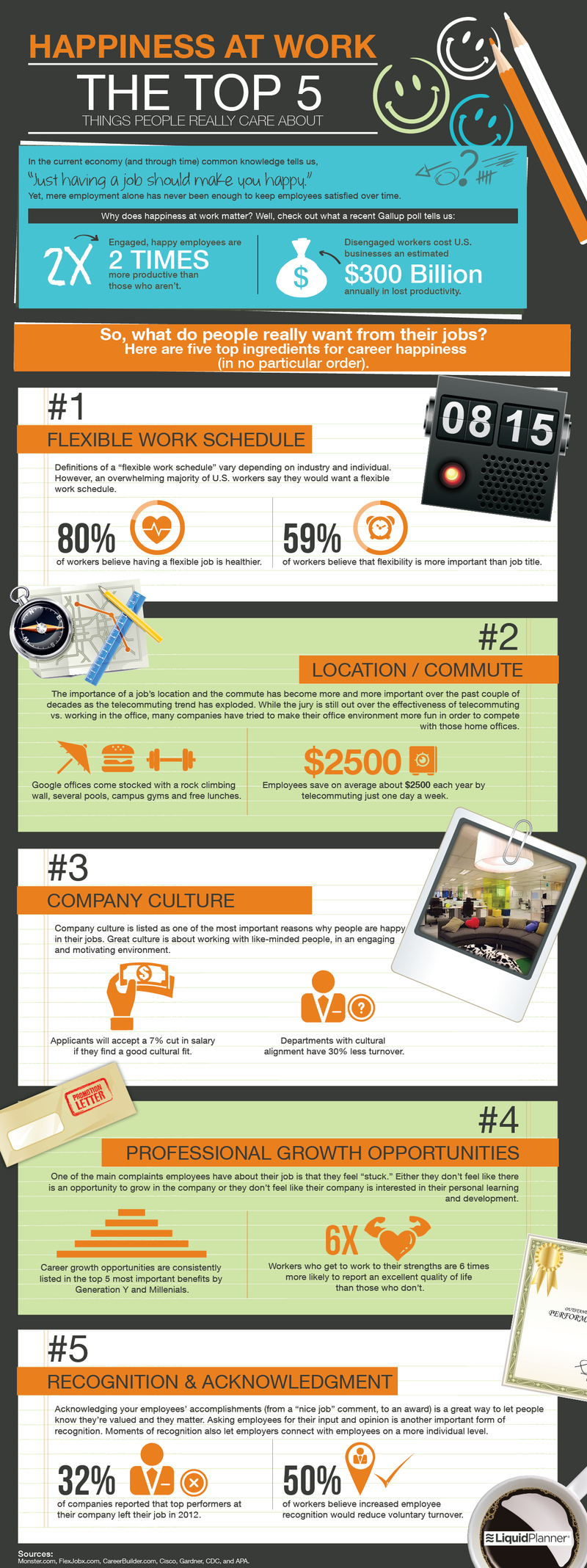 Infographic-Happiness-at-Work-FINAL